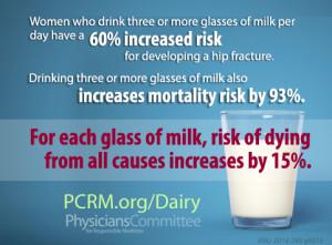 milk-fracture